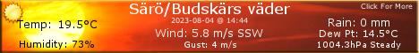 Särö/Budskärs väder/weather